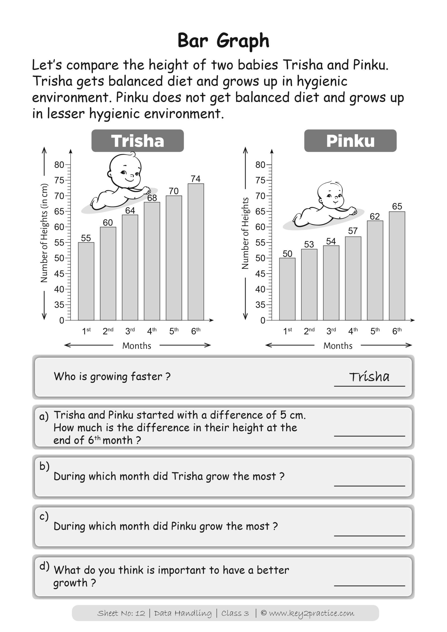 Bar Graph Grade 3 I Maths Worksheets - key2practice Workbooks